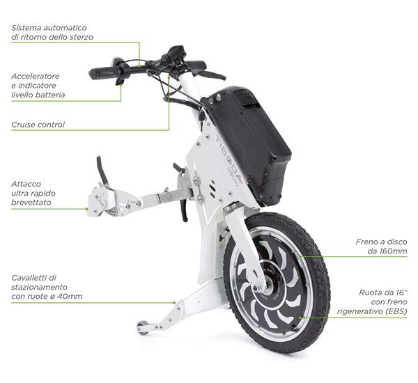 PROPULSORE ANTERIORE ELETTRICO TIBODA® per sedie a rotelle ...